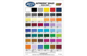 Automotive Paint Color Mixing Chart 35 Symbolic Automotive Paint Cross Reference Chart