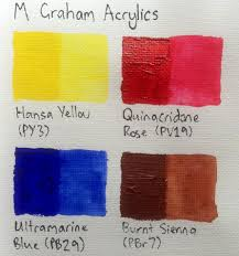 Acrylics M Graham Acrylics Review Artdragon86
