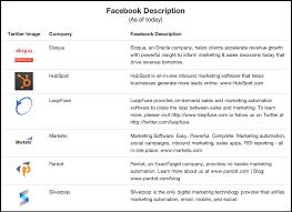30 Sec Elevator Speech The Digital Elevator Pitch Create Click Worthy Social Media Profiles