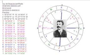 Art Astrology Astrology Chart Guy De Maupassant