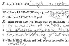 making kids work on goals and not just in soccer wsj goal setting forms