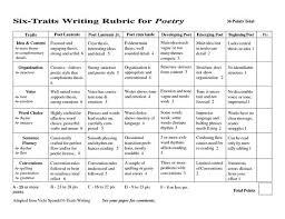 high school essay rubric writing high school essay rubric