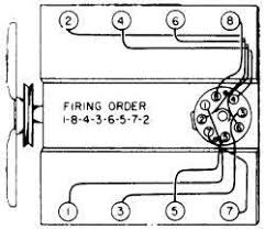 engine firing order questions answers pictures fixya ignition system firing order zjlimited 580 jpg