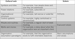 corporate culture essay corporate culture essay essay topics on corporate culture reportz corporate culture essay essay topics on corporate culture reportz