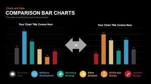 Comparison Bar Charts Powerpoint Template And Keynote Slide