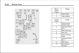 2014 chevrolet fuse box wiring diagram basic 2014 chevrolet fuse box
