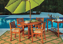 wood patio furniture. Density Is Important When Choosing Outdoor Furniture Because Porous (non-dense) Wood Will Absorb Rain And Dew, Which What Causes To Warp. Patio