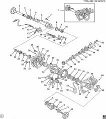 2007 chevy trailblazer wiring diagram 2007 discover your wiring 2002 chevy blazer front differential diagram