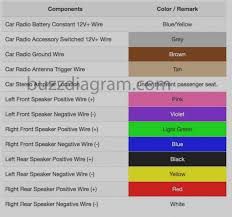 21 wonderful deck wiring diagram for kenwood head unit inspirationa sony deck wiring diagram 21 great deck wiring diagram yota camry radio car stereo and diagrams with regard