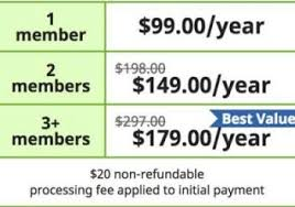 They have several individual dental insurance plan options starting at $19 per month per person. Best Dental Insurance For Seniors In 2021 Retirement Living