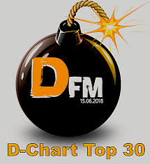 67 High Quality German Top30 Party Schlager Chart Download