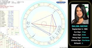 James Rodriguez Birth Chart Salma Hayeks Birth Chart Born On September 2 1966 In