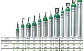 Gas Cylinder Size Chart Welding Oxygen Bottle Sizes Liverpool Com Co