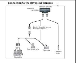 raven flow meters wiring diagram photo album wire diagram images Raven Boom Valve Wiring Diagram viewing a thread patriot diagram ezboom Raven Control Valve Wiring
