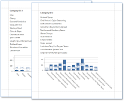 Group Chart Use Charts To Visualize Grouped Data Reporting