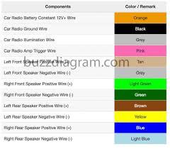 Car Stereo Wiring Colors Wiring Diagrams