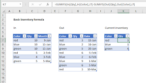 Stocks are bought daily by many people. Excel Formula Basic Inventory Formula Example Exceljet