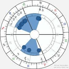 Eros Ramazzotti Birth Chart Horoscope Date Of Birth Astro