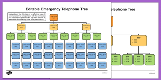Emergency Phone Tree Editable Emergency Telephone Tree Editable Emergency Telephone Tree