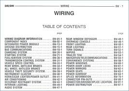 delta table saw wiring diagram dodge ram of page michaelhannan co delta table saw wiring diagram dodge ram of page