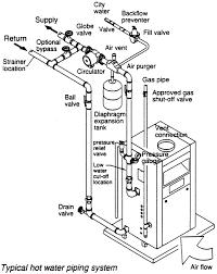 gas boiler wiring schematic boiler lennox furnace schematics ask me help desk