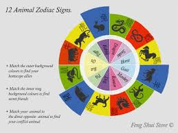Chinese Animal Compatibility Chart What They Do Not Tell You About Your Chinese Zodiac Animal