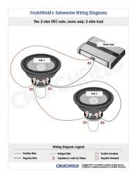 wiring page 9 the wiring diagram wiring diagram for subwoofer