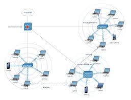 cisco design cisco network design roaming wireless local area network diagram