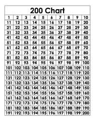 200 Chart School Number Patterns Chart Student