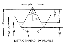 I Beam Sizes Section Standard Dimensions W Chart Structural