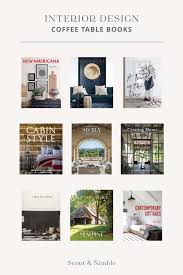 creating a coffee table book layout