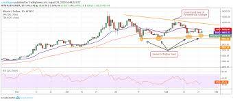 Ltc Charting System Price Analysis 23 08 Btc Eth Xrp Bch Ltc Bnb Eos Bsv