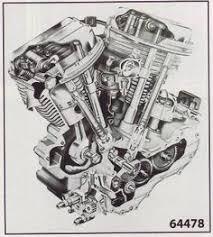 harley davidson engines history photo engine harley davidson engines history photo engine history and love