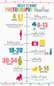 Belly To Baby Photography Timeline Newbornphotos