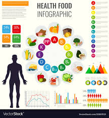 Vitamin Food Sources With Chart And Other