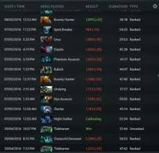 how the ordering services for dota 2 boosters work for more