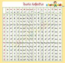 Telugu Guninthalu Telugu Dravidian Languages Telugu