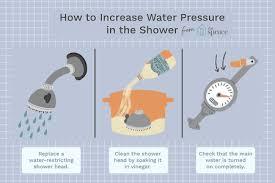 water pressure ilration