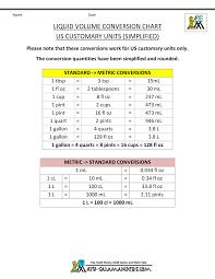 Liquid Measurements Chart Measurement Chart 1
