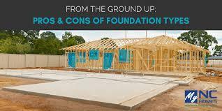 The Basics Of EcoHouse Construction  DIYTypes Of House Foundations