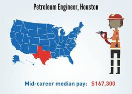 A Petroleum Engineer In Houston, Texas's- Mid-Career Median Pay ...