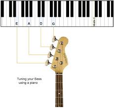 Bass Tuning Chart How To Tune A Bass Guitar Using A Piano Get Tuned Com