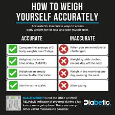 Ripped Body Diet Chart Diabetes Bodybuilding Diet Plan Diabetic Muscle Fitness