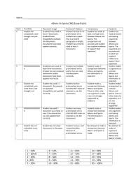 athens and sparta  athens vs sparta dbq essay rubric point pre
