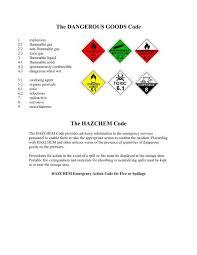 Hazchem Code Chart Hazchem Code Splash Maritime Training