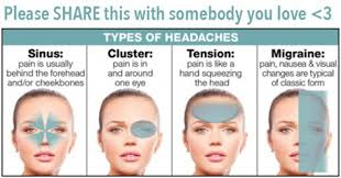 headache pain behind eyes and temples makeupgenk