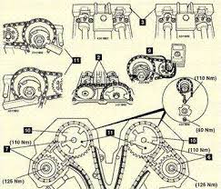 solved photo of timing mark for il timing chain fixya tdisline 618 jpg