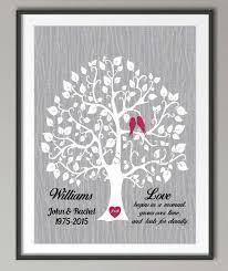 Aliexpress Com Buy 25th Wedding Anniversary Poster Print