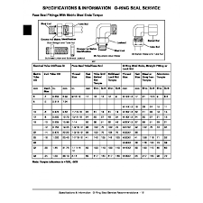 x720 john deere fuse block diagram x720 automotive wiring diagrams x720 john deere fuse block diagram x720 home wiring diagrams