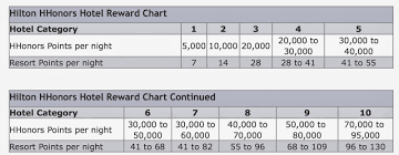 Rci Points Chart Club Intrawest Timeshare Q A June 2014